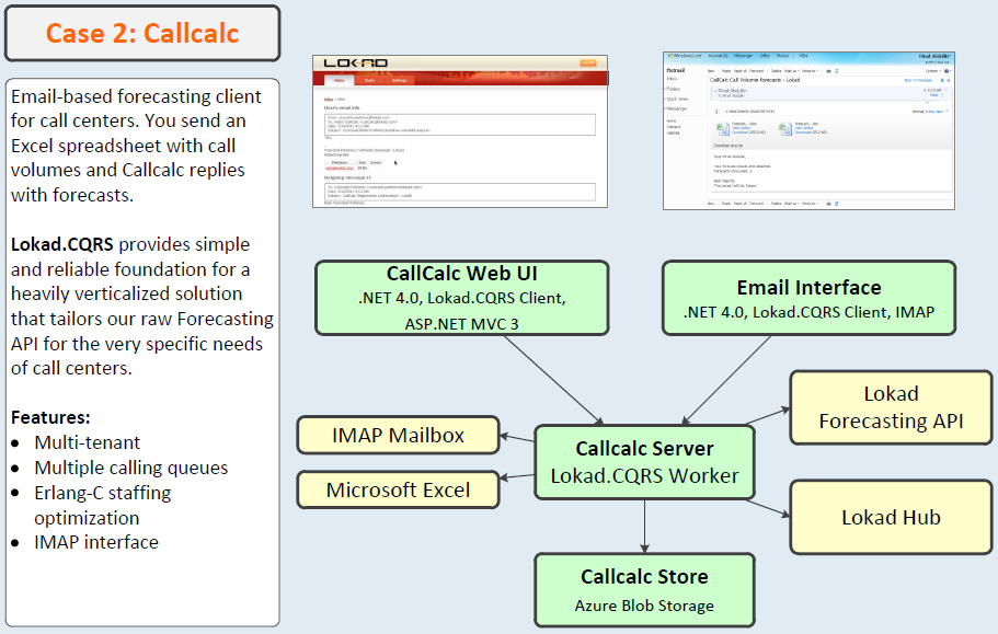 Lokad-Callcalc-2011-05-11-CQRS-and-Azure-CPH.PNG